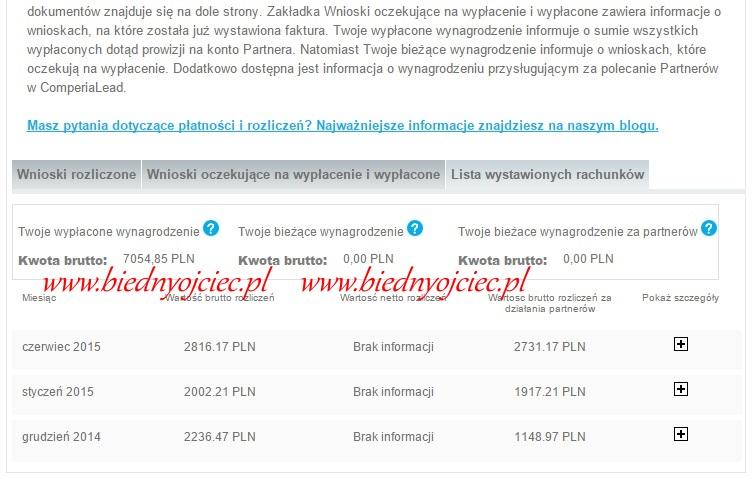 Ponad 7000 zł z Comperii w pół roku
